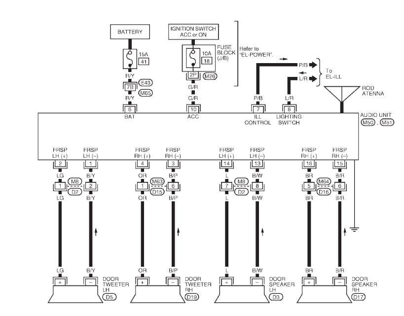 2000 Nissan Frontier Wiring Schematic Ninja 1000 Wiring Diagram Pontloon Ab18 Jeanjaures37 Fr