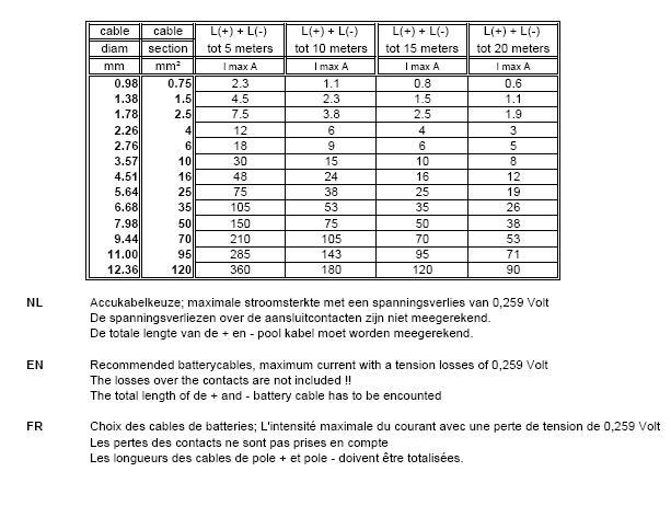 Norme rayon de courbure cable electrique - Norme cable electrique ...