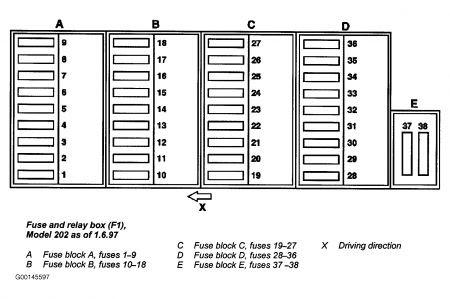 2002 S500 Fuse Diagram Wiring Diagram