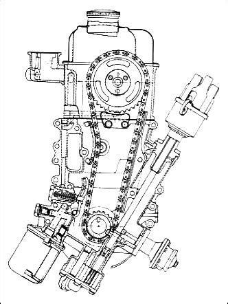 Technical Curiosities: Opel's Cam-In-Head Engine – Spannerhead
