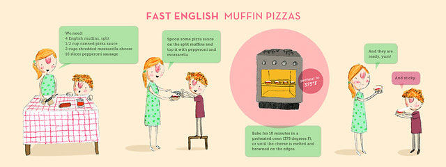 They Draw and Cook: Fast English muffin pizzas