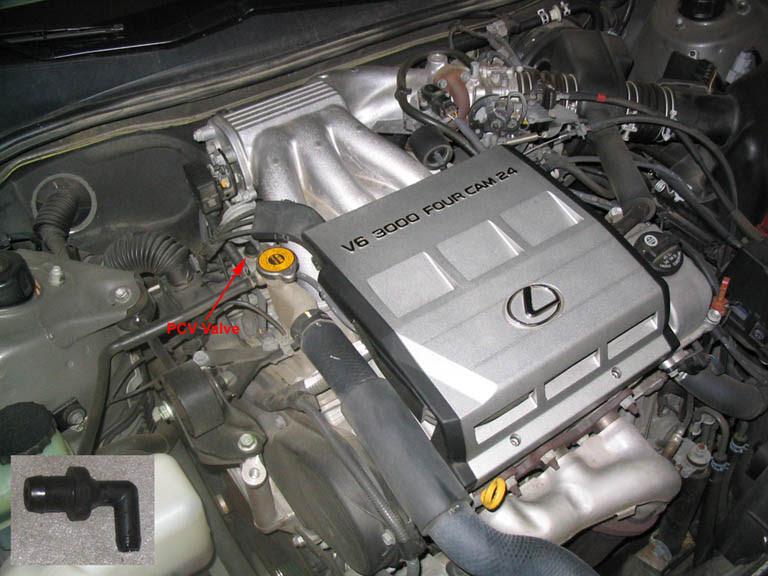 2000 Lexus Gs300 Engine Diagram Wiring Diagram Tempo A Tempo A Lastanzadeltempo It