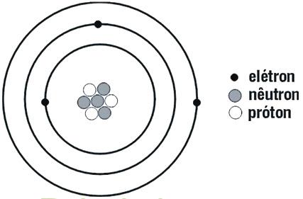 Exercicios Sobre Estrutura Atomica 9 Ano Várias Estruturas