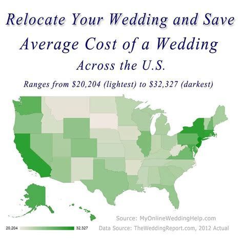 Relocate Your Wedding and Save   My Online Wedding Help