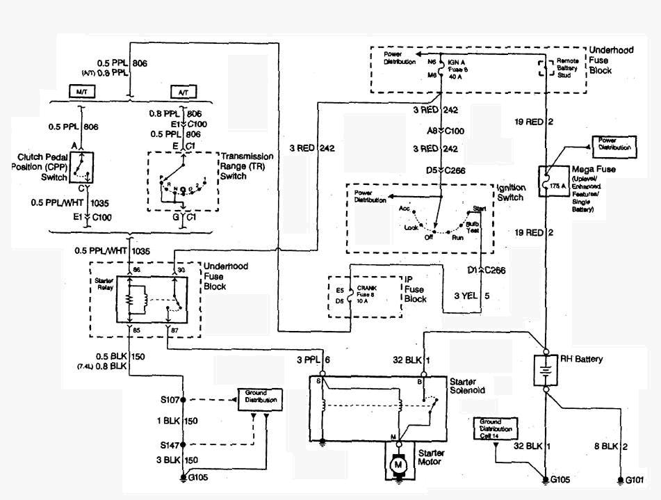 96 Cavalier Starter Wiring Diagram - Wiring Diagram