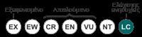 Status iucn3.1 LC el.svg