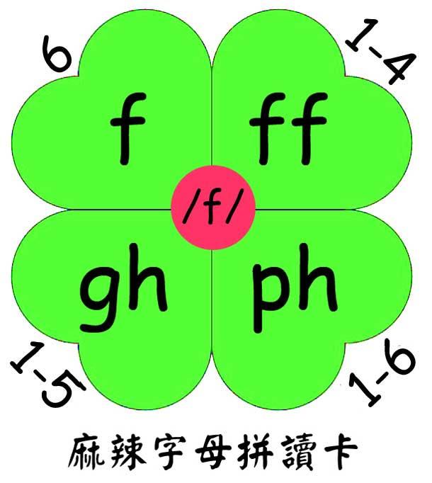 english phonics 英文自然發音法 英文字母組合發音規則 f ff gh ph