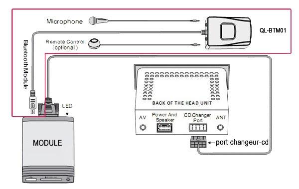 parrot ck3100 wiring diagram image 9