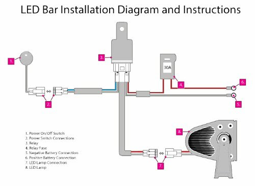 14 18 How To Install Rally Innovations Light Bar And Led Offroad Light Subaru Forester Owners Forum