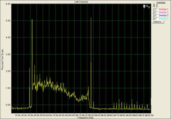 btaudio-spectrum-upstream-downstream-bt878a-adc