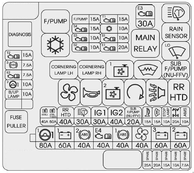 2012 Kia Sportage Fuse Diagram Wiring Diagrams Budge Manage Budge Manage Alcuoredeldiabete It
