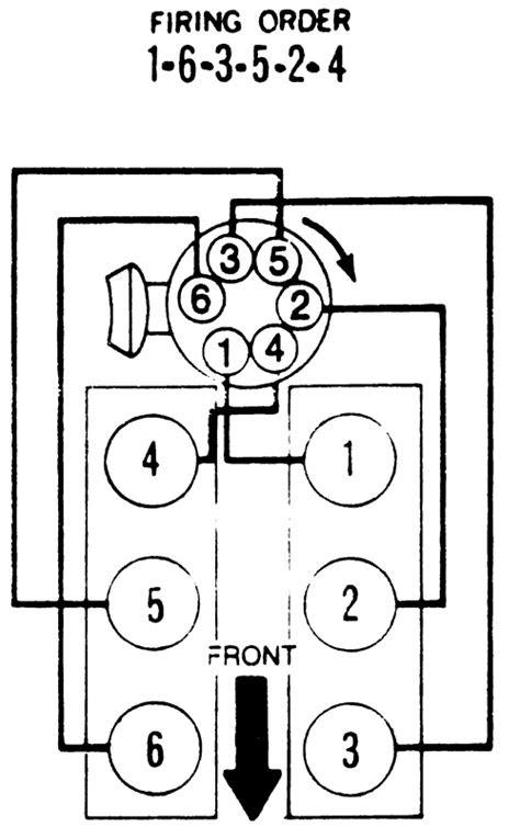 | Repair Guides | Tune-up Procedures | Firing Orders