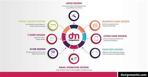 Gratis Wedding Monogramm Maker   DesignMantic: Der Design Shop