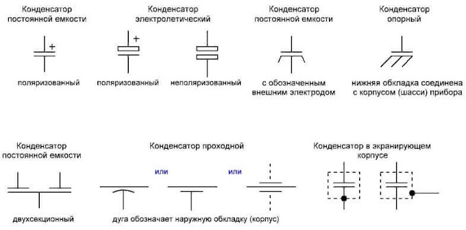 Конденсатор: устройство, принцип работы, применение