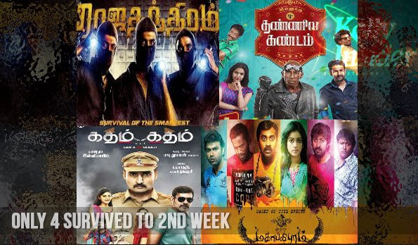 Only 4 Tamil Films retained for 2nd week in Theaters