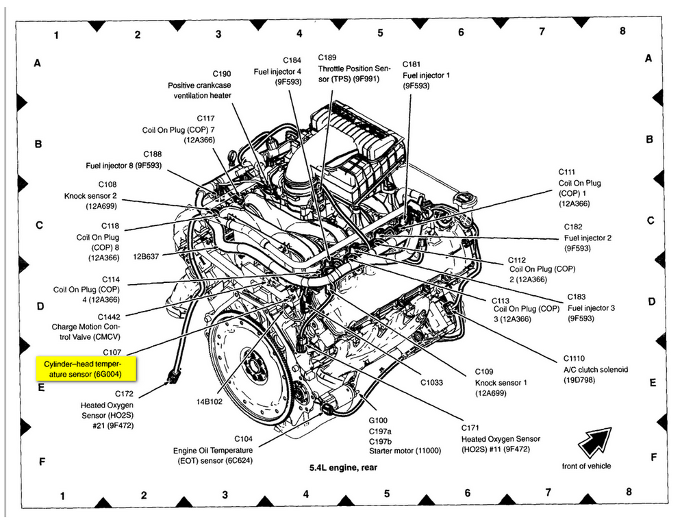 2000 Ford F 150 5 4l Engine Diagram Wiring Diagram Active A Active A Bujinkan It