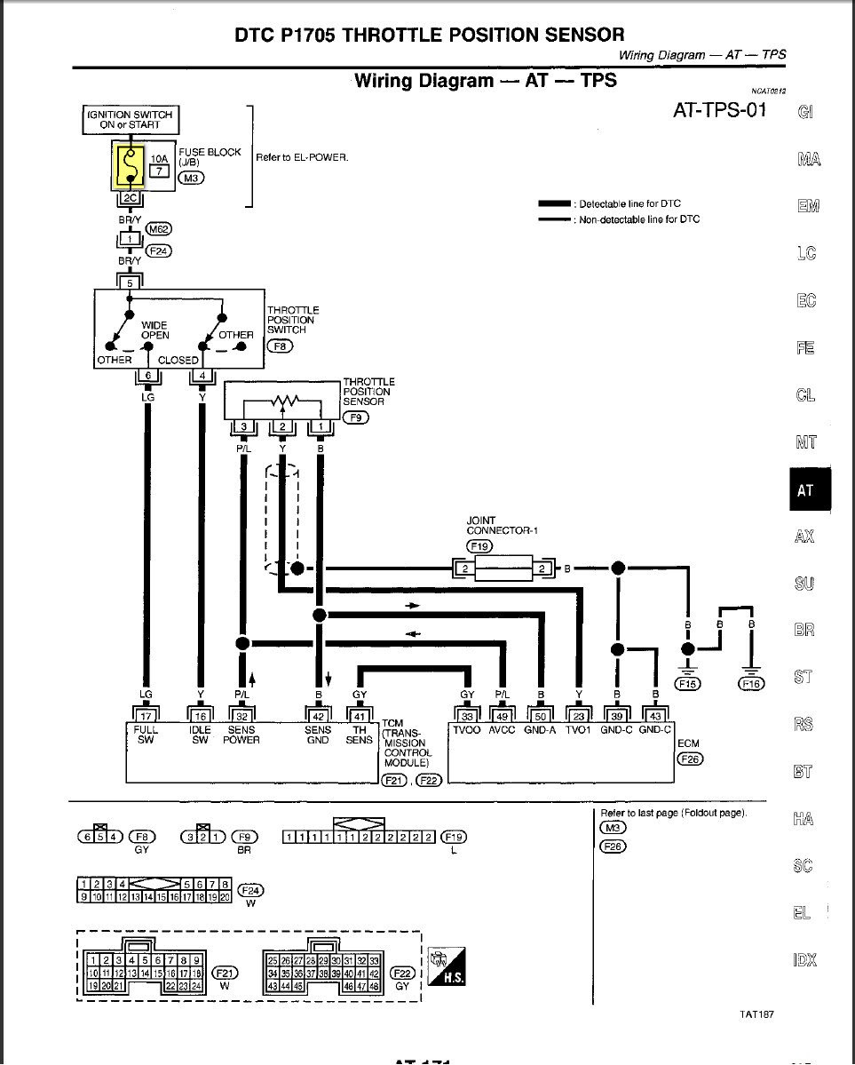 Diagram Infiniti G35 Ac Wiring Diagram Full Version Hd Quality Wiring Diagram Endiagram3 Discountdellapiastrella It