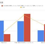 ビットコインなど暗号資産の保有経験者は7.8% 日銀調査 - ITmedia