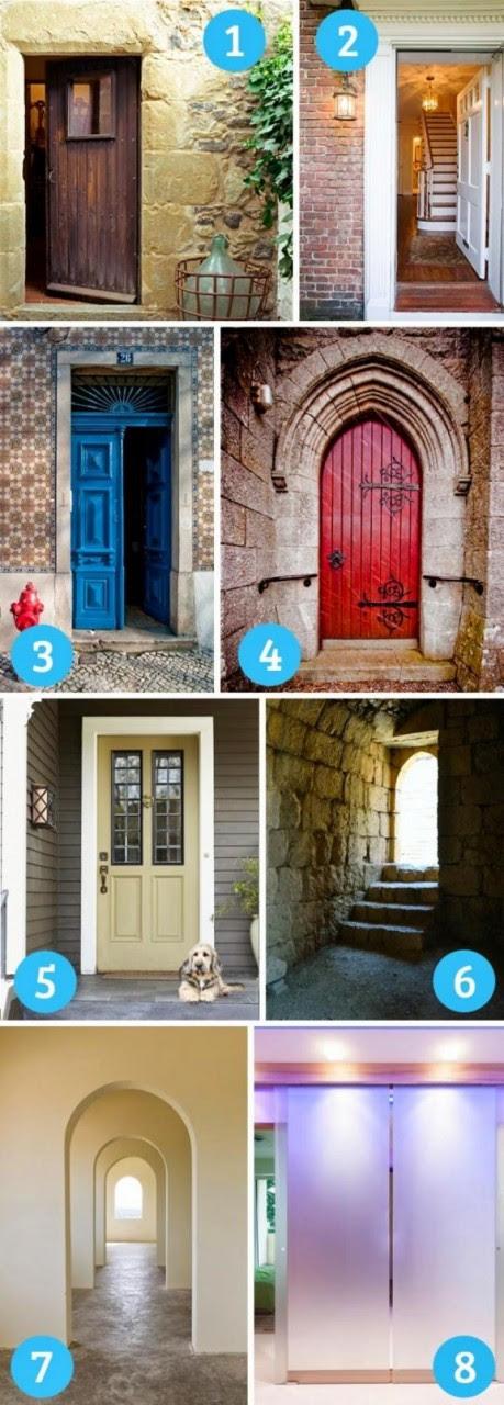 Тест. Выберите дверь, и мы расскажем, кто вы