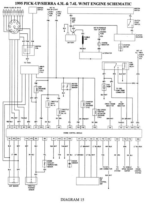 1995 Gmc Wiring Harness - Wiring Diagram Load
