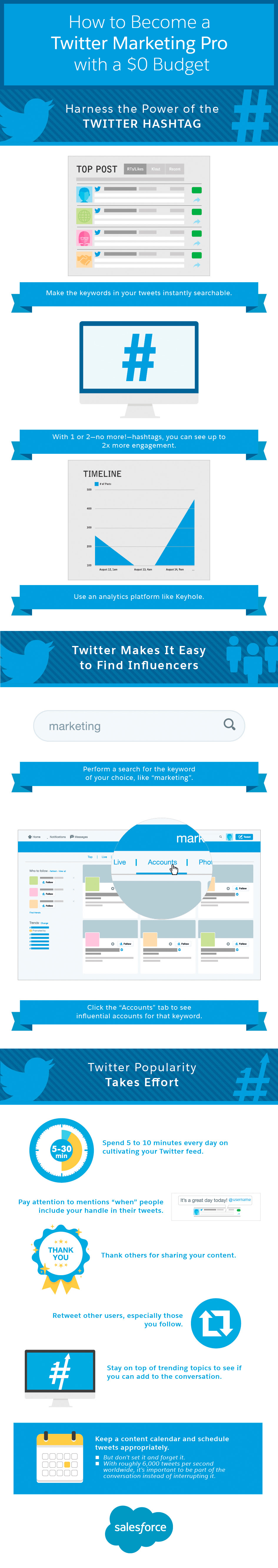 #SocialMedia Tips: How To Maximize Your Influence On Twitter - #infographic