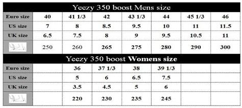 adidas yeezy boost  size guide