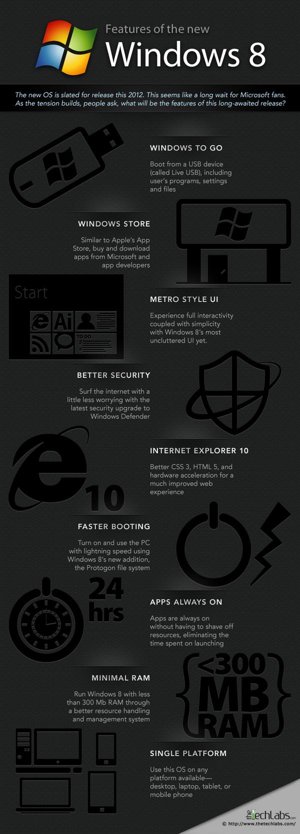 Windows 8 Features