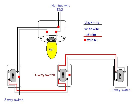 Four Way Light Switch Wiring Diagram from lh4.googleusercontent.com