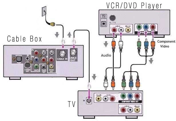 Diagram 103 Dvd Wiring Diagram Full Version Hd Quality Wiring Diagram Shin Yti Fr