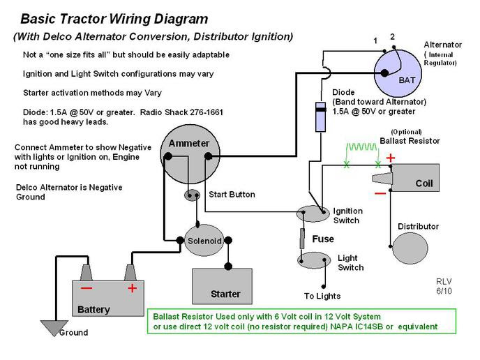 Diagram To 30 Ferguson Tractor Wiring Diagram Full Version Hd Quality Wiring Diagram Flashdiagram Biorygen It