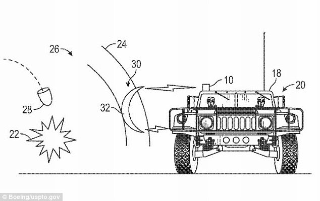 Boeings patent proposes creating an arc of plasma in front of vehicles