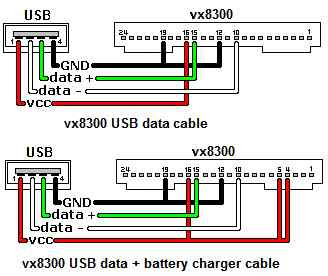 Nice Iphone Usb Cable Wiring Diagram Inspiration Electrical