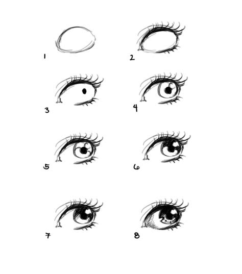 requested basic eye tutorial  heart  drawing eyes