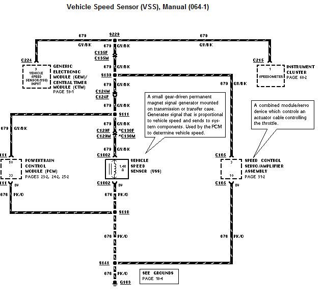 Wiring Diagram 95 Ford Ranger Duramax 4wd Wiring Diagram Bege Wiring Diagram
