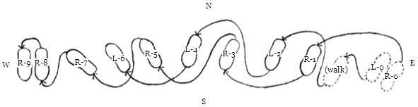 《昆吾劍譜》 李凌霄 (1935) - footwork chart 7b