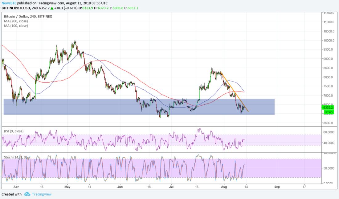 tradingview btc_joe asrock plokštės bitcoin