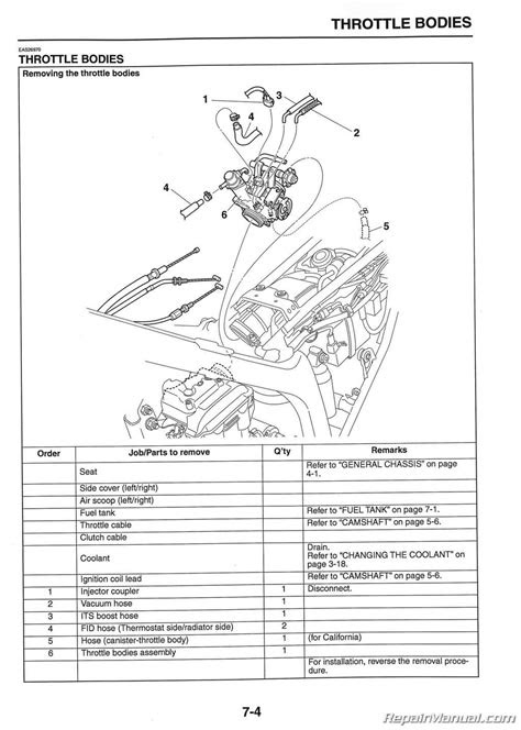2008-2015 Yamaha WR250R WR250X Motorcycle Service Manual
