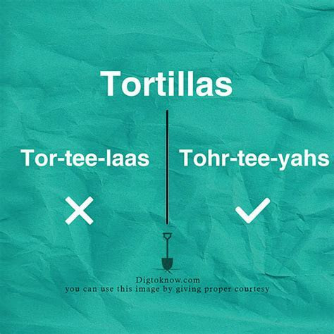 Here Are Most Commonly Mispronounced Food Names