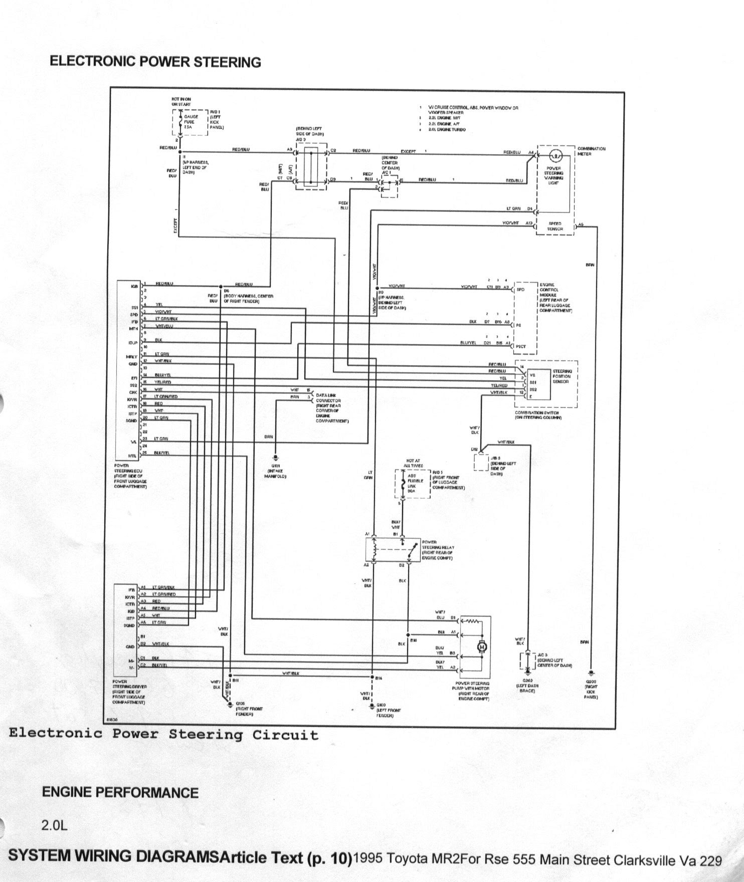 Diagram 85 Toyota Mr2 Wiring Diagram Full Version Hd Quality Wiring Diagram Blogxgoo Mefpie Fr