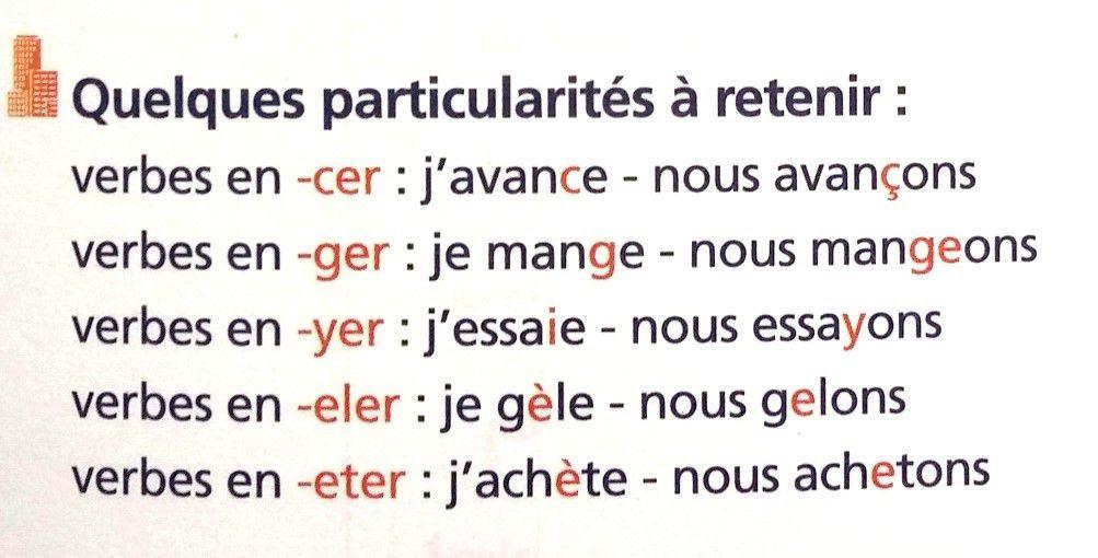 Conjugaison (2) : Les verbes du 1er groupe au présent de l'indicatif