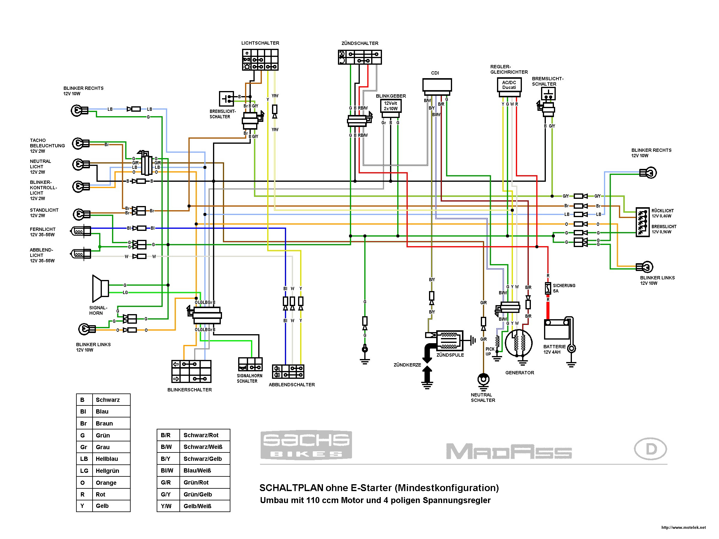 87eb49d Honda Motorcycle 125cc Wiring Diagram Wiring Resources