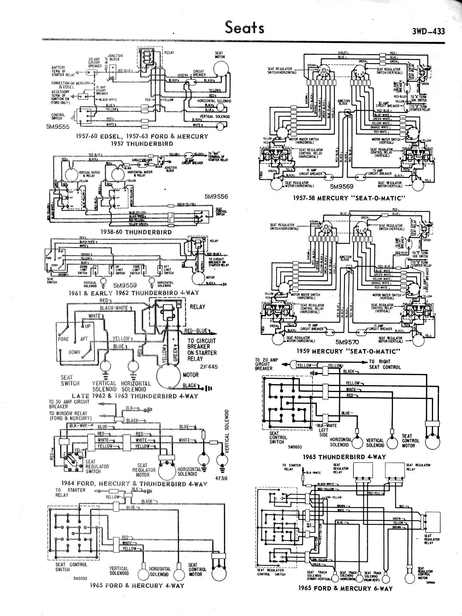 1979 Ford Thunderbird Wiring Diagram Wiring Diagram Frame Frame Cfcarsnoleggio It