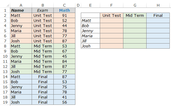 VLOOKUP with Multiple Criteria - Data