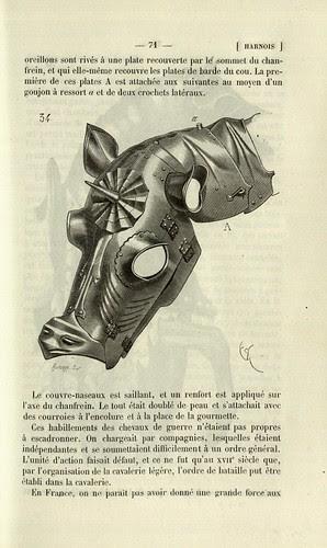 Horse head armour
