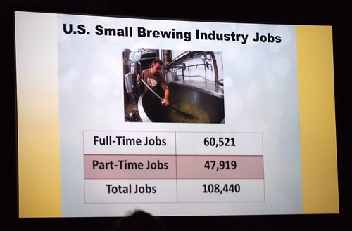 State of Craft Beer: headlines 2013 (14)