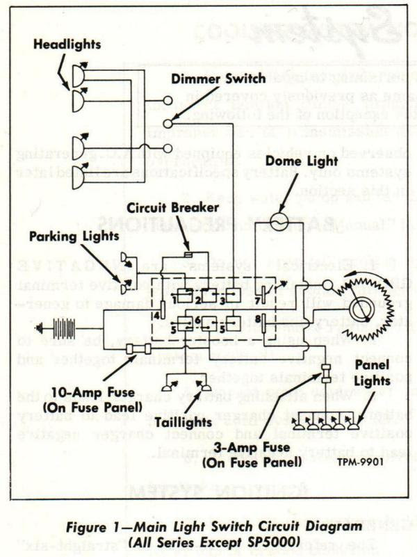1970 Chevy Headlight Dimmer Switch Wiring Diagram E46 Fuse Diagram Controlwiring Tukune Jeanjaures37 Fr