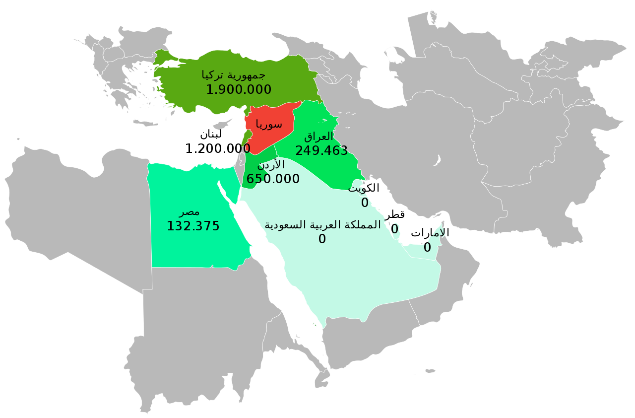 Filesyrian Refugees In The Middle East Map Ar Svg