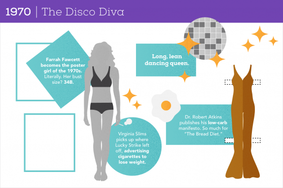 100 Years of Women's Body Image: 1970 The Disco Diva