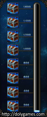 Sky Adventure Treasure Chest Rewards