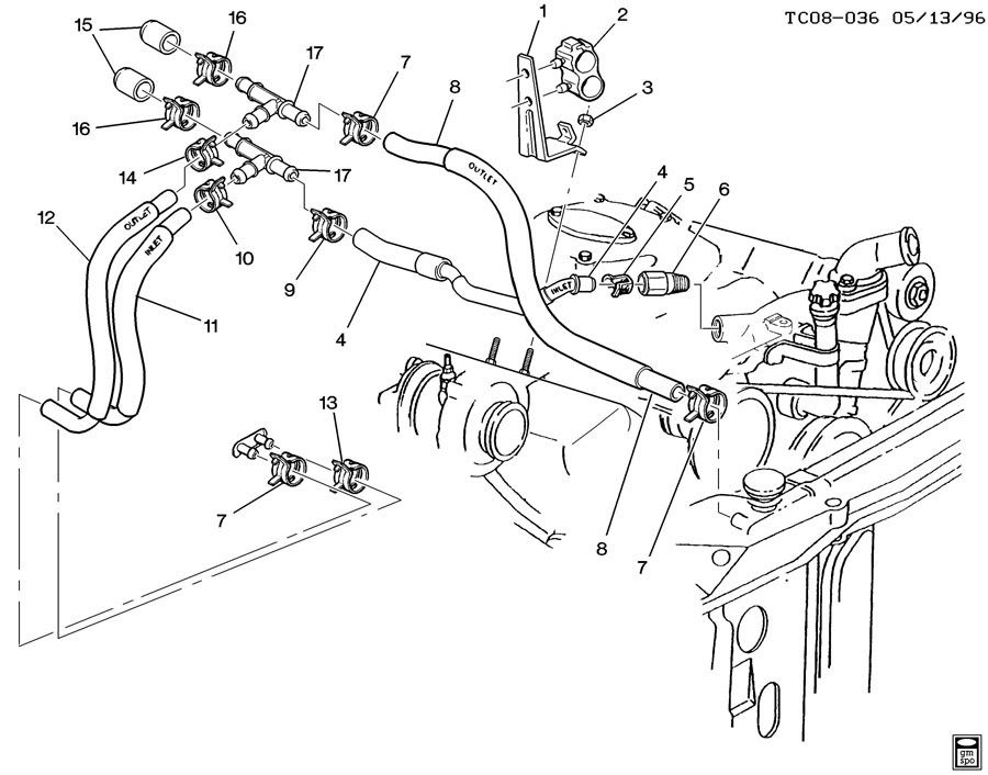 2003 Chevy S10 Heater Hose Diagram Wiring Diagram Schema Grain Track A Grain Track A Atmosphereconcept It